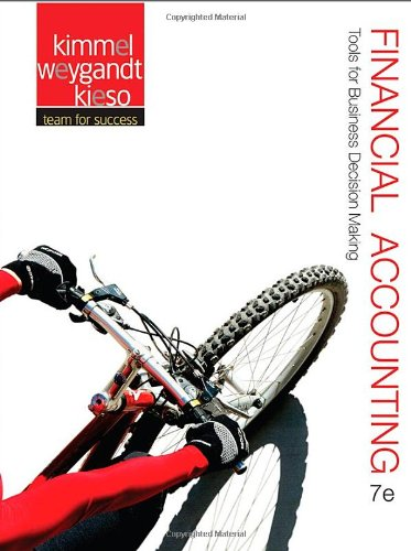 managerial accounting 6th edition kieso kimmel Fifth edition weygandt kimmel kieso  managerial accounting applies to all  types of businesses  so 1 explain the distinguishing features of managerial  accounting comparing  estimate that you would have to lay off six staff  members if.